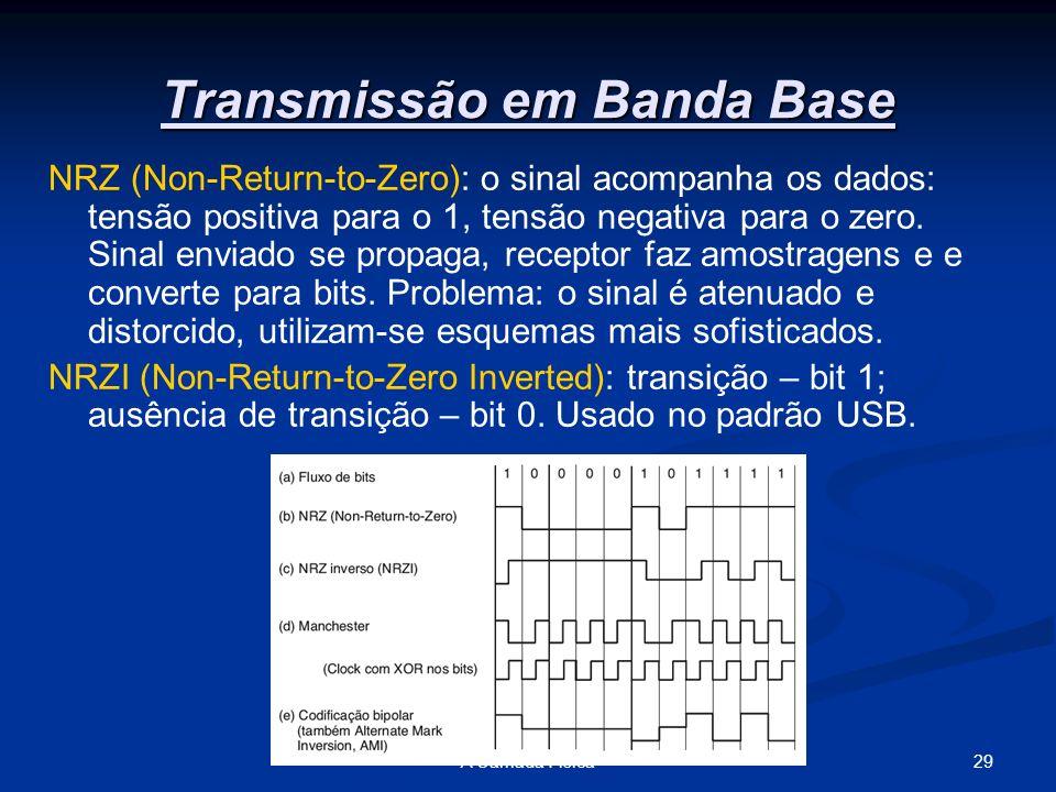 29A Camada Física Transmissão em Banda Base NRZ (Non-Return-to-Zero): o sinal acompanha os dados: tensão positiva para o 1, tensão negativa para o zer