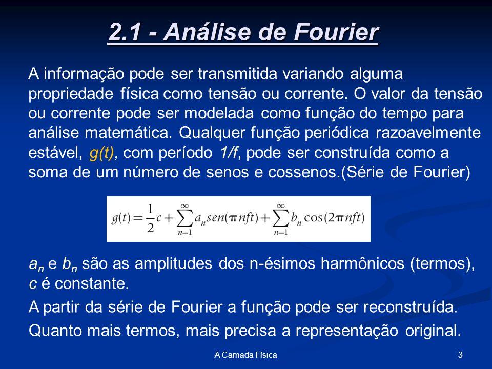 3A Camada Física 2.1 - Análise de Fourier A informação pode ser transmitida variando alguma propriedade física como tensão ou corrente. O valor da ten