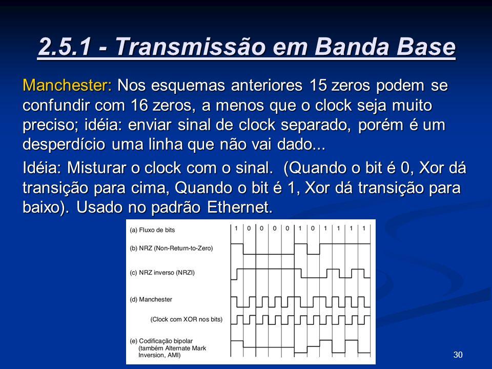 30A Camada Física 2.5.1 - Transmissão em Banda Base Manchester: Nos esquemas anteriores 15 zeros podem se confundir com 16 zeros, a menos que o clock