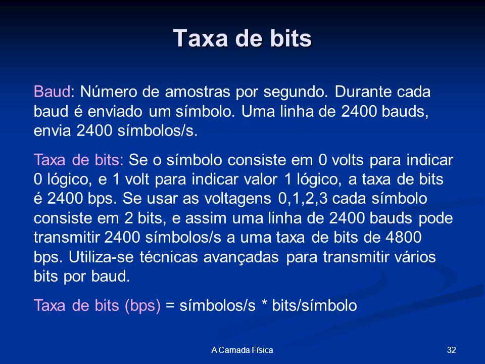 32A Camada Física Taxa de bits Baud: Número de amostras por segundo. Durante cada baud é enviado um símbolo. Uma linha de 2400 bauds, envia 2400 símbo