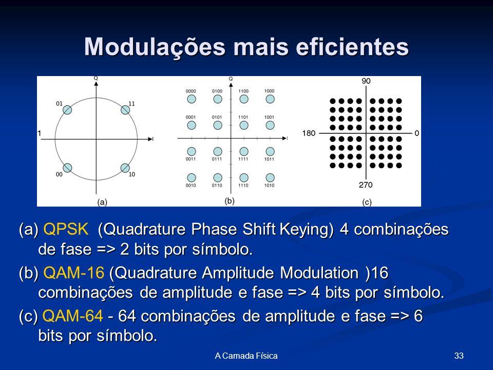 33A Camada Física Modulações mais eficientes (a) (Quadrature Phase Shift Keying) 4 combinações de fase => 2 bits por símbolo. (a) QPSK (Quadrature Pha