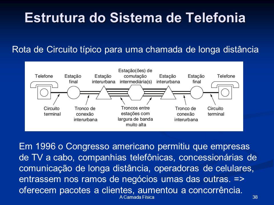 38A Camada Física Estrutura do Sistema de Telefonia Rota de Circuito típico para uma chamada de longa distância Em 1996 o Congresso americano permitiu