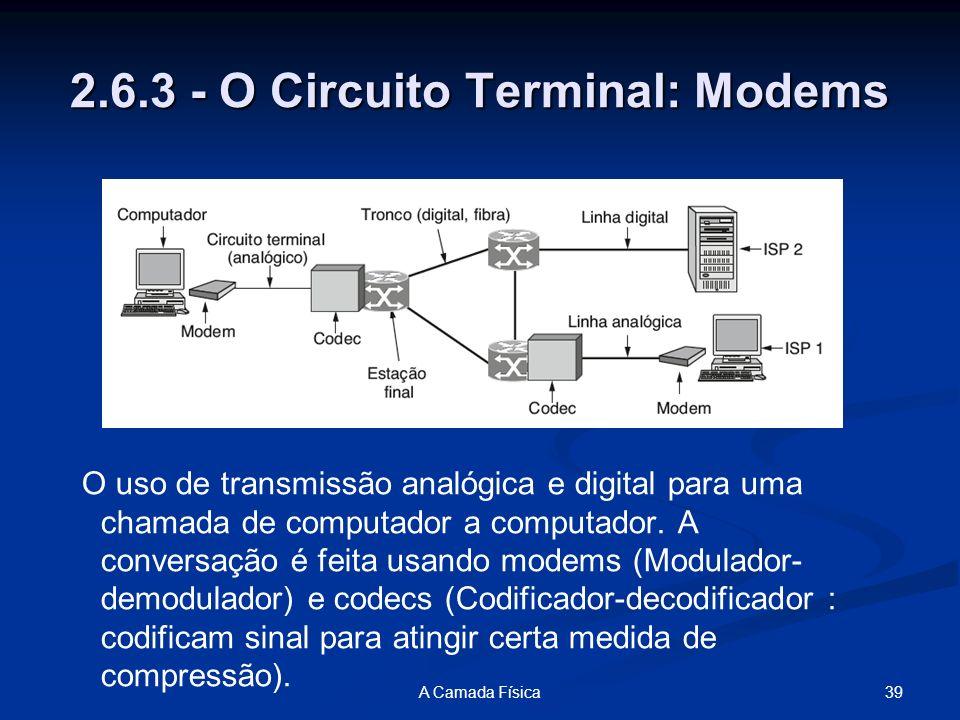 39A Camada Física 2.6.3 - O Circuito Terminal: Modems O uso de transmissão analógica e digital para uma chamada de computador a computador. A conversa