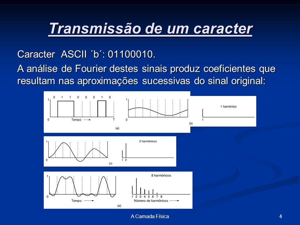 4A Camada Física Transmissão de um caracter Caracter ASCII ´b´: 01100010. A análise de Fourier destes sinais produz coeficientes que resultam nas apro