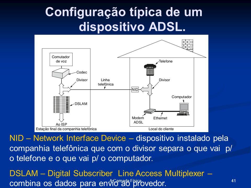 41A Camada Física Configuração típica de um dispositivo ADSL. NID – Network Interface Device – dispositivo instalado pela companhia telefônica que com