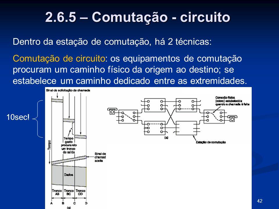 42A Camada Física 2.6.5 – Comutação - circuito Dentro da estação de comutação, há 2 técnicas: Comutação de circuito: os equipamentos de comutação proc