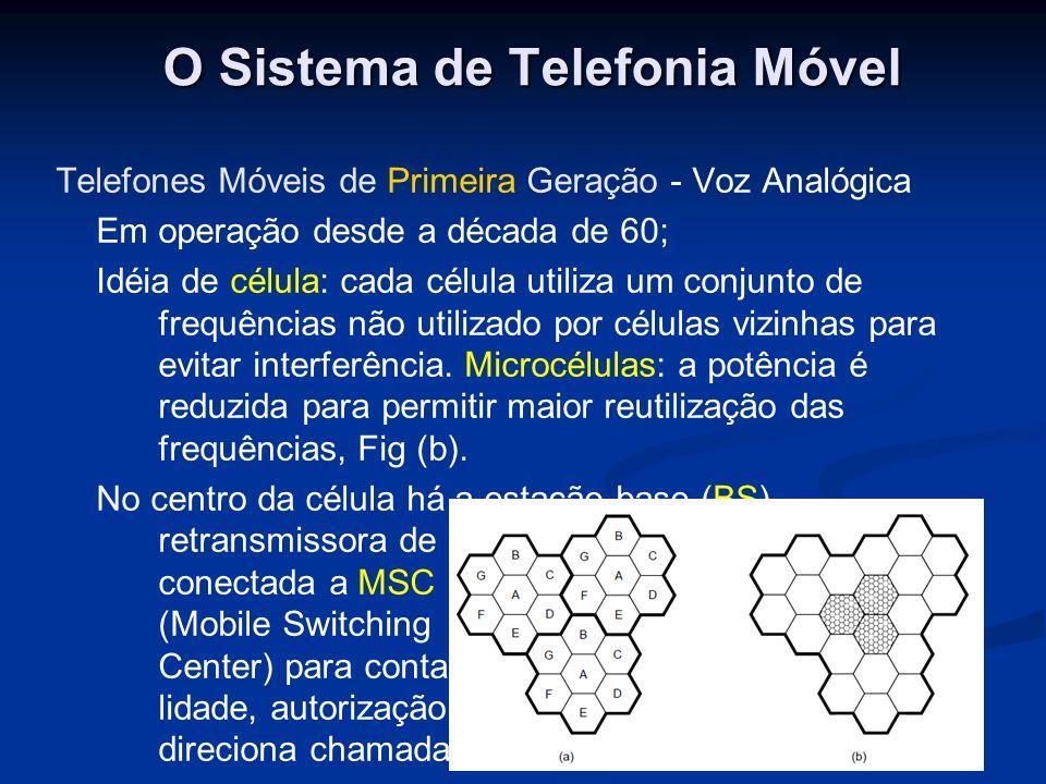 45A Camada Física O Sistema de Telefonia Móvel Telefones Móveis de Primeira Geração - Voz Analógica Em operação desde a década de 60; Idéia de célula: