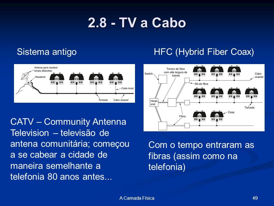 49A Camada Física 2.8 - TV a Cabo CATV – Community Antenna Television – televisão de antena comunitária; começou a se cabear a cidade de maneira semel