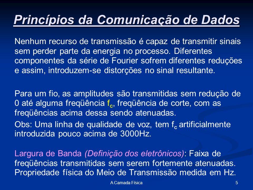 5A Camada Física Princípios da Comunicação de Dados Nenhum recurso de transmissão é capaz de transmitir sinais sem perder parte da energia no processo