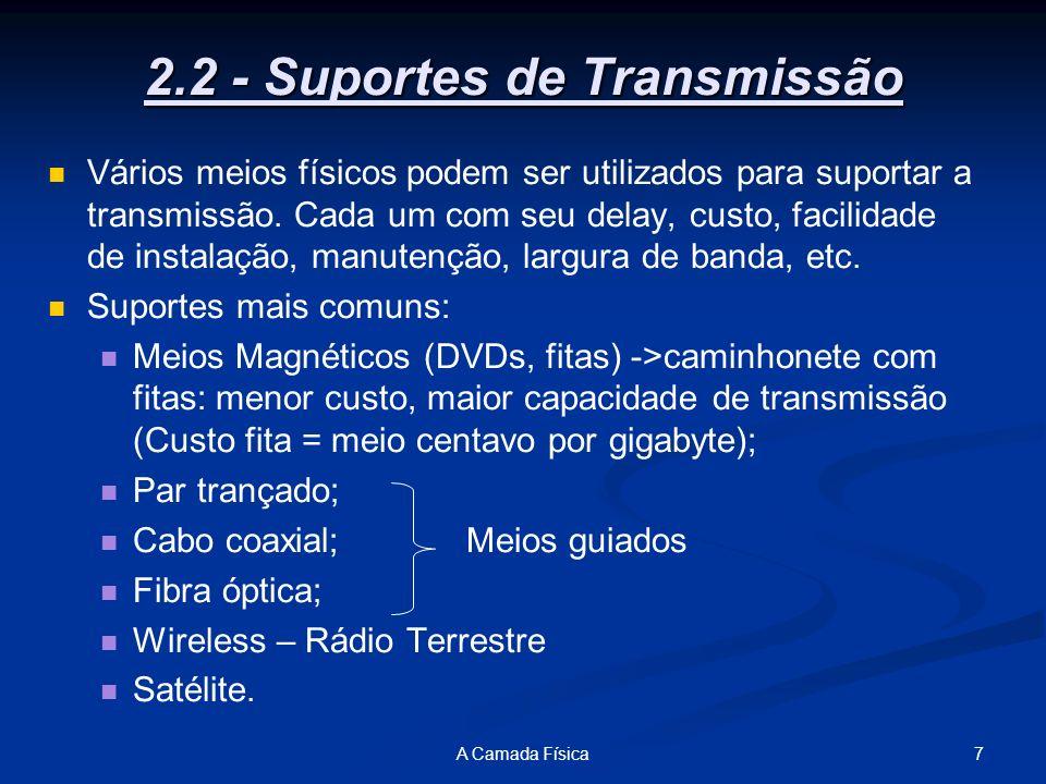 7A Camada Física 2.2 - Suportes de Transmissão Vários meios físicos podem ser utilizados para suportar a transmissão. Cada um com seu delay, custo, fa