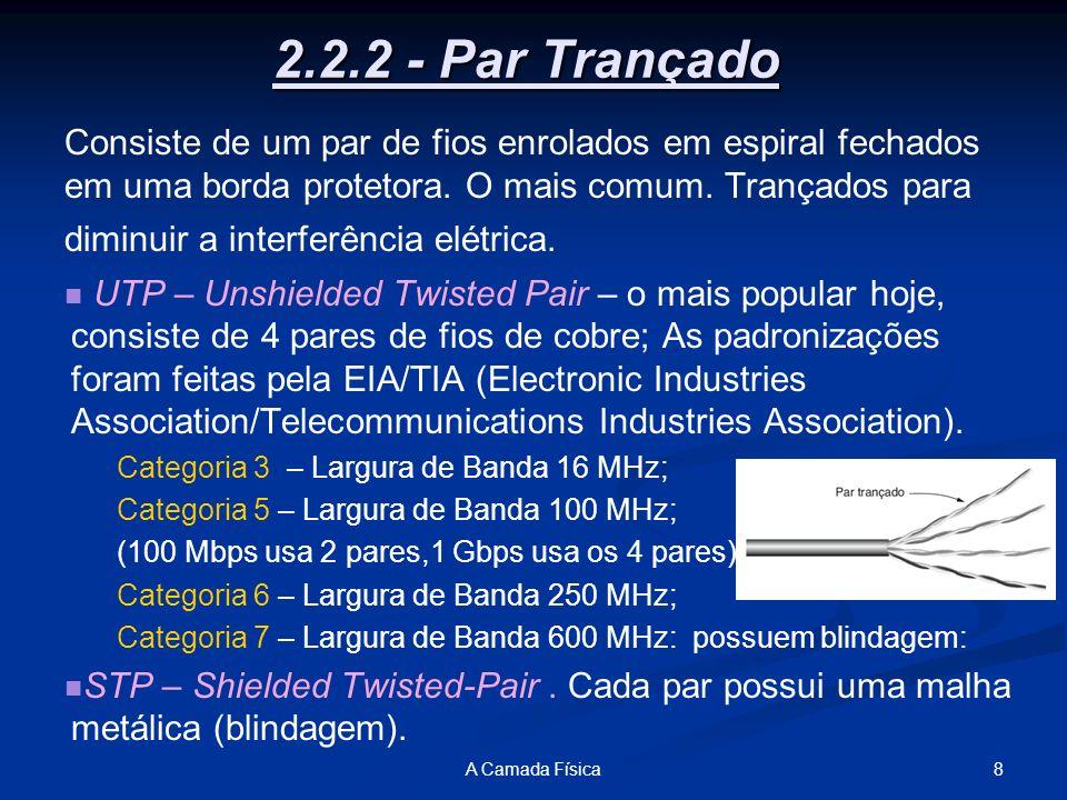 19A Camada Física Bandas ISM ISM – Industrial, Scientific, Medical – Bandas reservadas pelos governos para uso sem licença, regulando a potência utilizada.