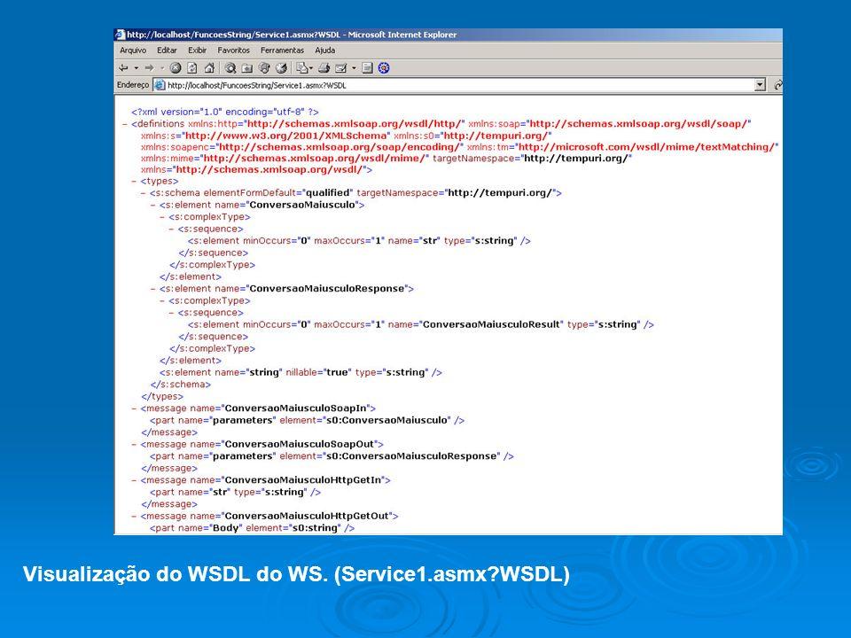 Visualização do WSDL do WS. (Service1.asmx?WSDL)