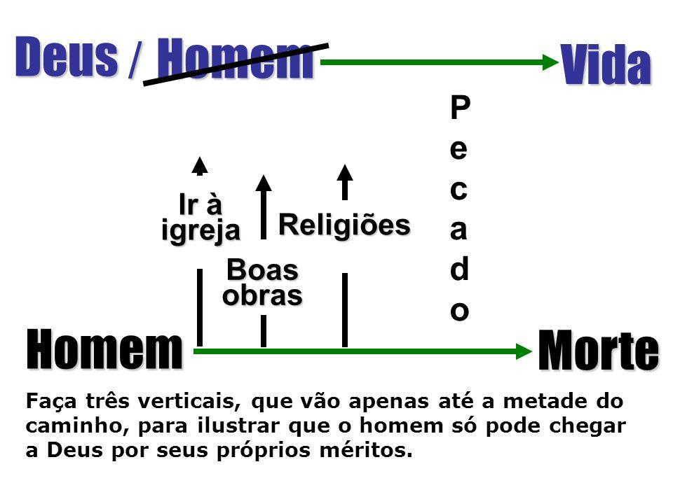 Deus / Homem Vida Faça três verticais, que vão apenas até a metade do caminho, para ilustrar que o homem só pode chegar a Deus por seus próprios méritos.