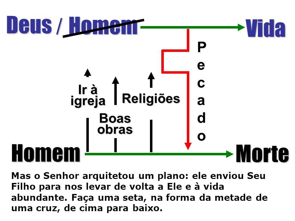 Deus / Homem Vida Mas o Senhor arquitetou um plano: ele enviou Seu Filho para nos levar de volta a Ele e à vida abundante.