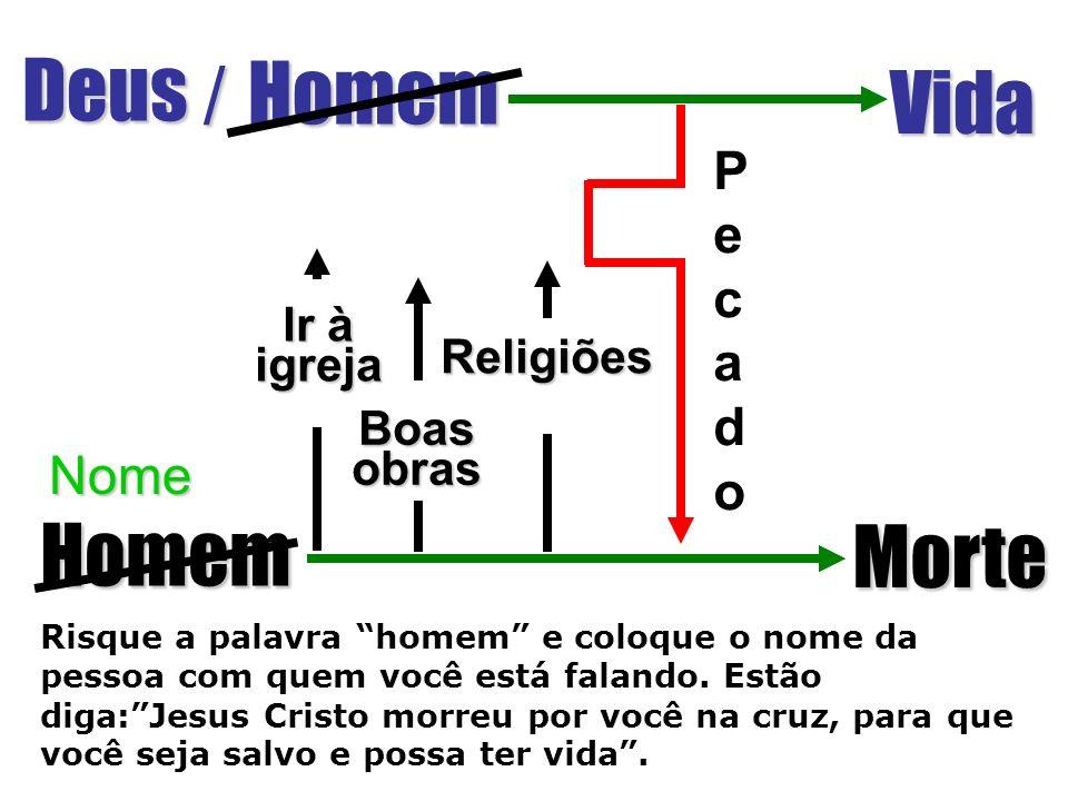 Deus / Homem Vida Risque a palavra homem e coloque o nome da pessoa com quem você está falando.