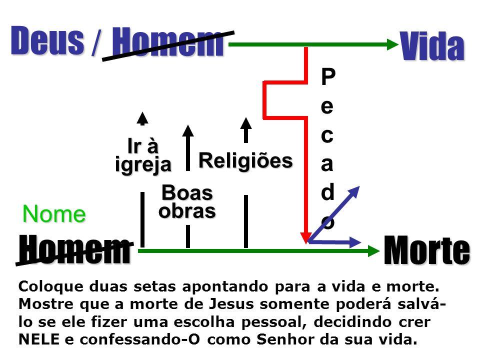 Deus / Homem Vida Coloque duas setas apontando para a vida e morte.