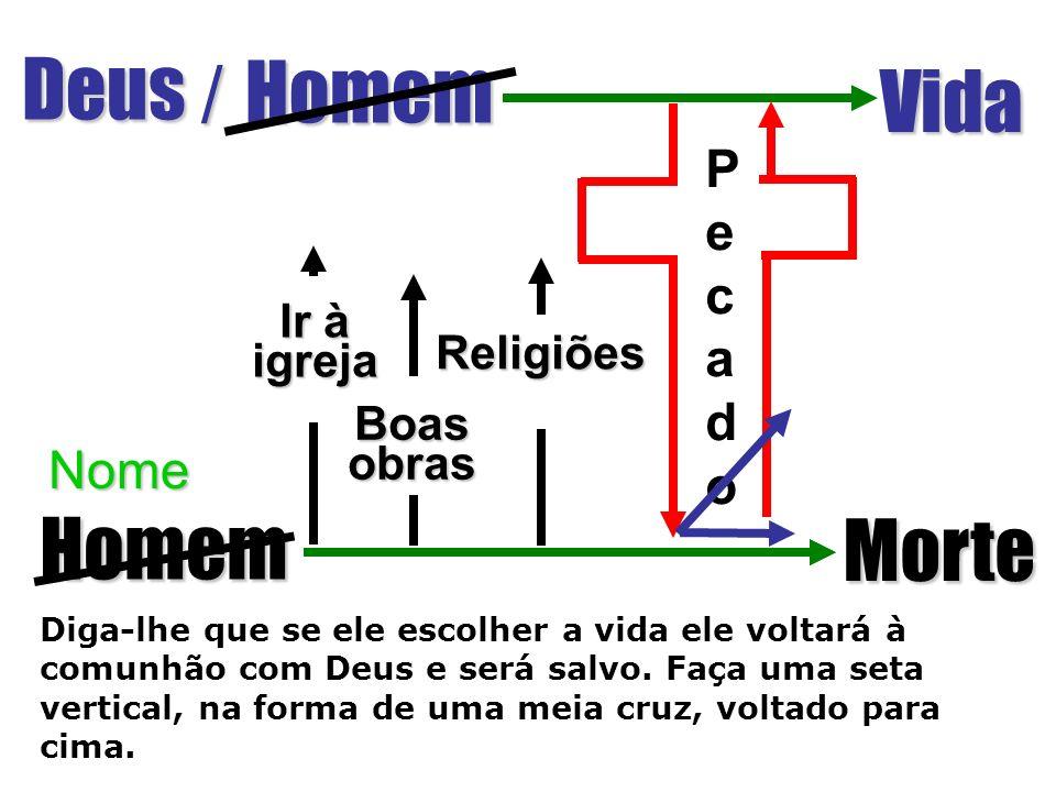 Deus / Homem Vida Diga-lhe que se ele escolher a vida ele voltará à comunhão com Deus e será salvo.