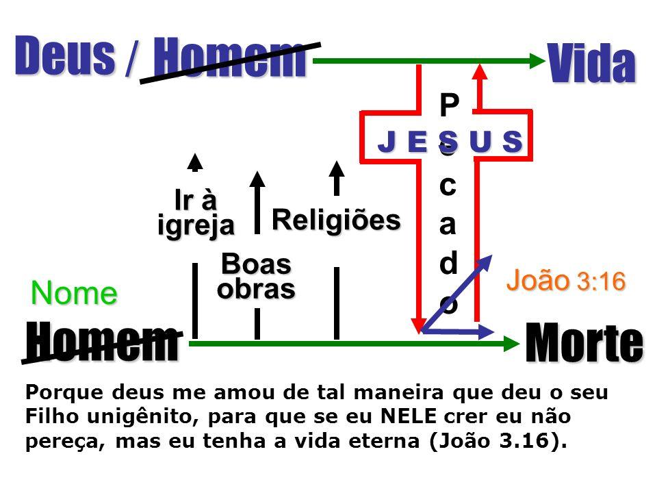 Deus / Homem Vida Porque deus me amou de tal maneira que deu o seu Filho unigênito, para que se eu NELE crer eu não pereça, mas eu tenha a vida eterna (João 3.16).