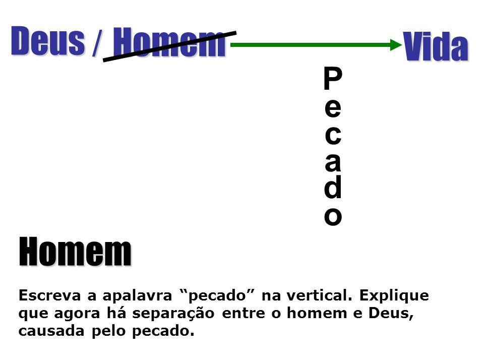 Deus / Homem Vida Escreva a apalavra pecado na vertical.