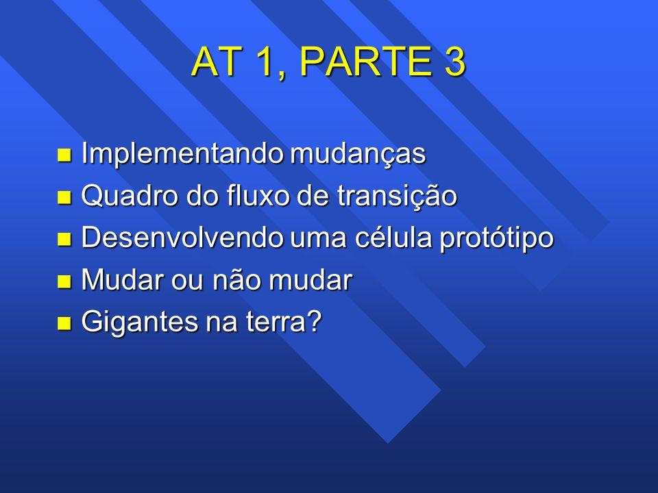 AT 1, PARTE 3 n Implementando mudanças n Quadro do fluxo de transição n Desenvolvendo uma célula protótipo n Mudar ou não mudar n Gigantes na terra?