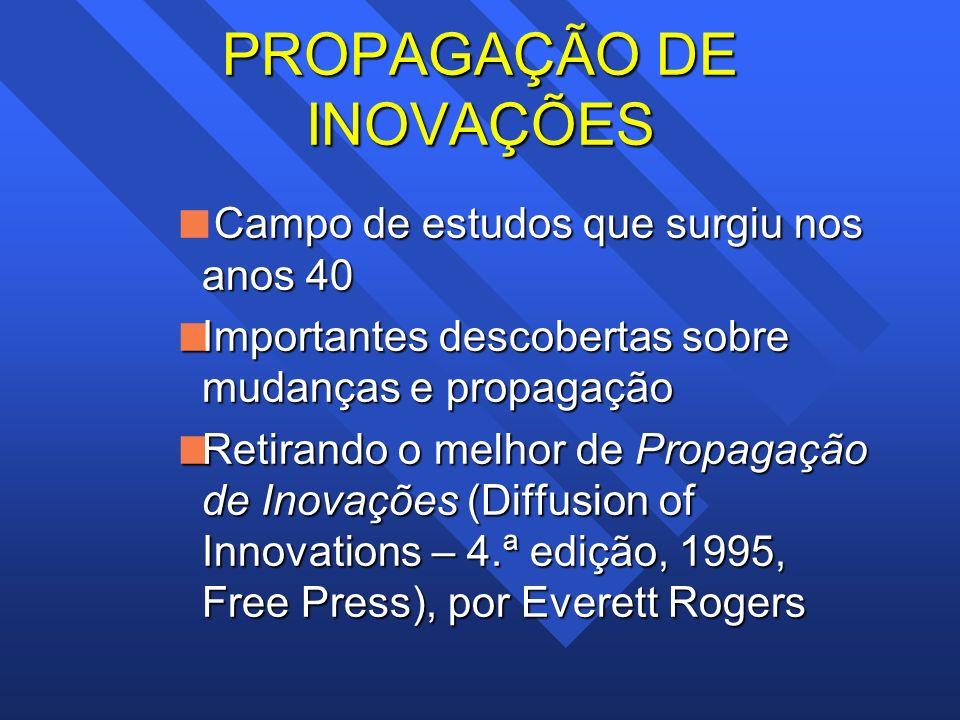 PROPAGAÇÃO DE INOVAÇÕES Campo de estudos que surgiu nos anos 40 Campo de estudos que surgiu nos anos 40 Importantes descobertas sobre mudanças e propa