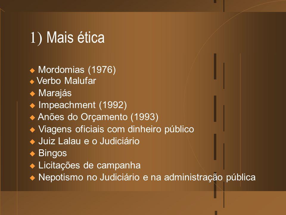 1) Mais ética Mordomias (1976) Verbo Malufar Marajás Impeachment (1992) Anões do Orçamento (1993) Viagens oficiais com dinheiro público Juiz Lalau e o