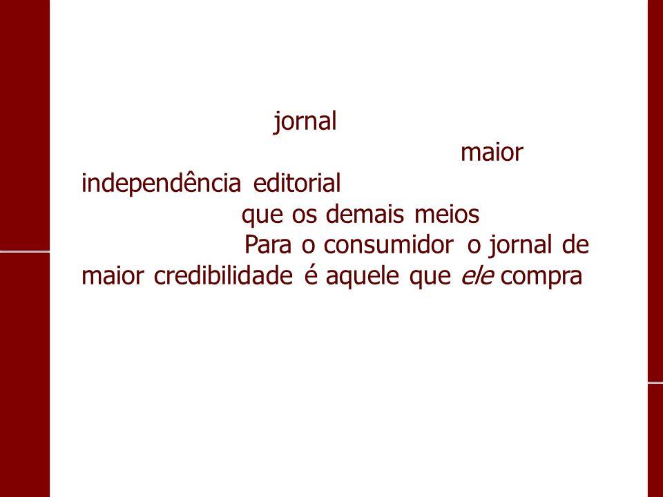 O Jornal já provou sua qualidade como ferramente criativa.