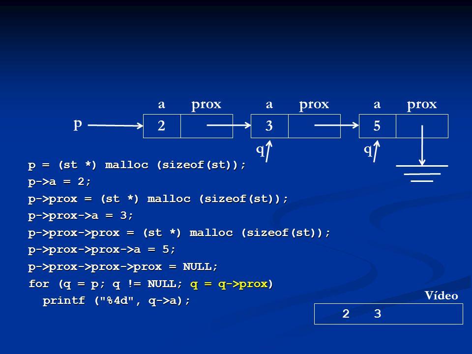 p = (st *) malloc (sizeof(st)); p->a = 2; p->prox = (st *) malloc (sizeof(st)); p->prox->a = 3; p->prox->prox = (st *) malloc (sizeof(st)); p->prox->prox->a = 5; p->prox->prox->prox = NULL; for (q = p; q != NULL; q = q->prox) printf ( %4d , q->a); p aprox 2 a 3 a 5 2 3 Vídeo qq