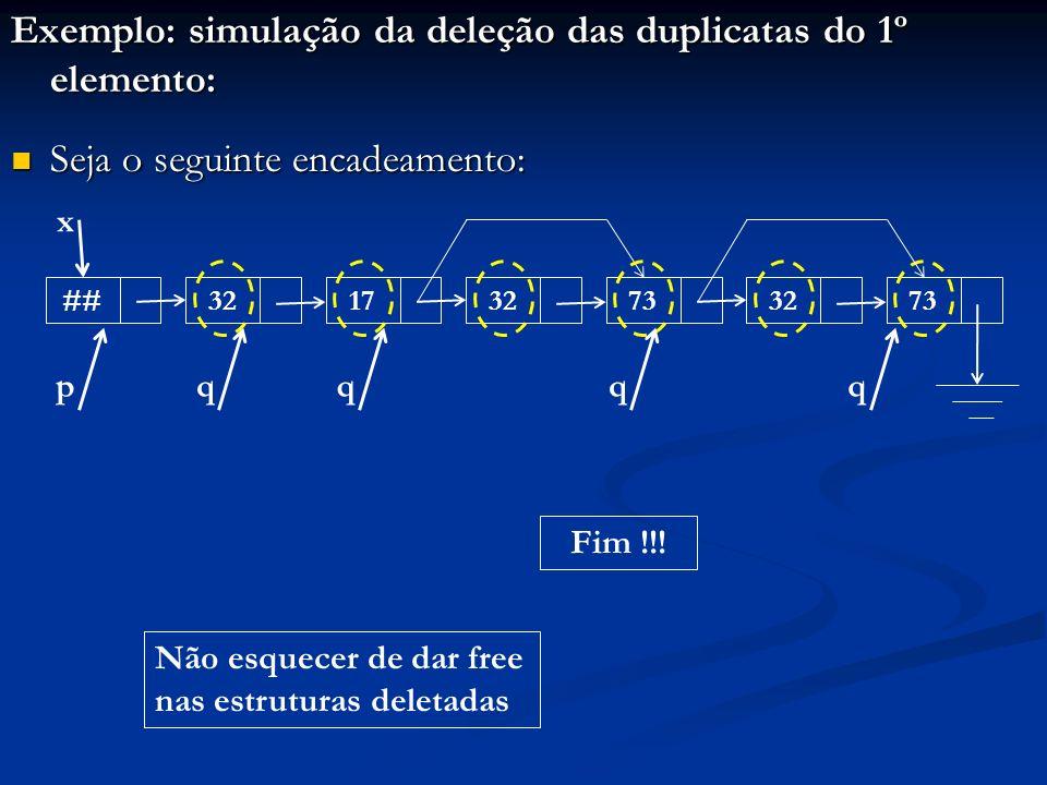 Exemplo: simulação da deleção das duplicatas do 1º elemento: Seja o seguinte encadeamento: Seja o seguinte encadeamento: ##321732733273 x pqqqq Fim !!
