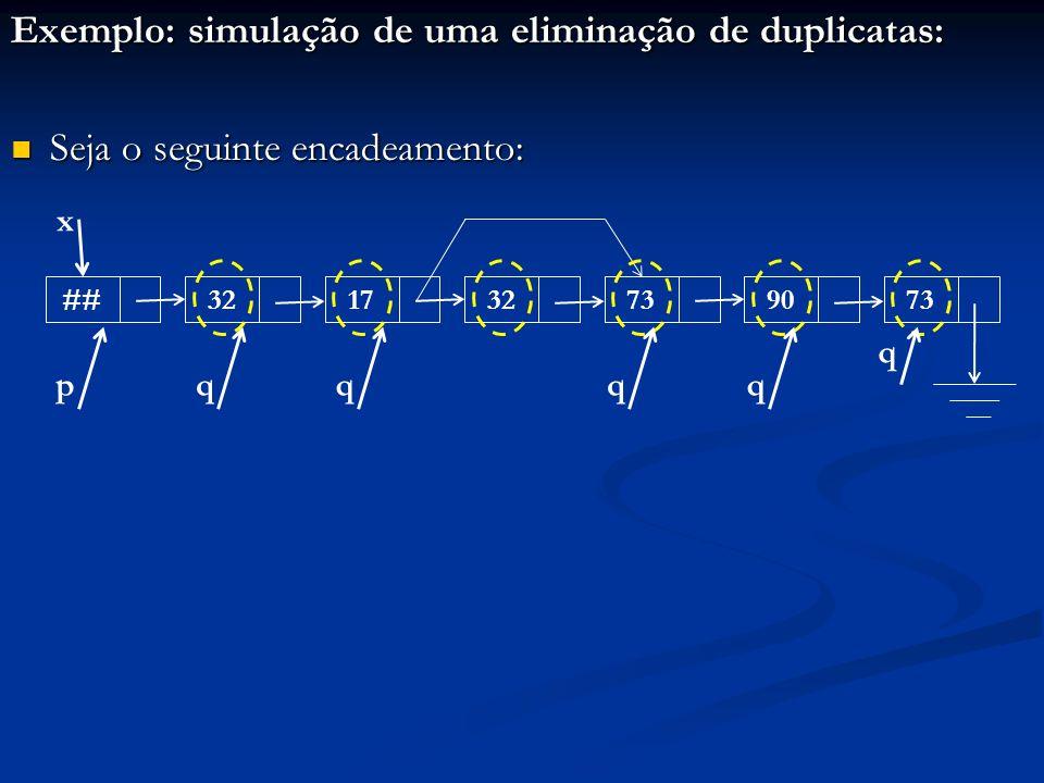Exemplo: simulação de uma eliminação de duplicatas: Seja o seguinte encadeamento: Seja o seguinte encadeamento: ##321732739073 x pqqqq q