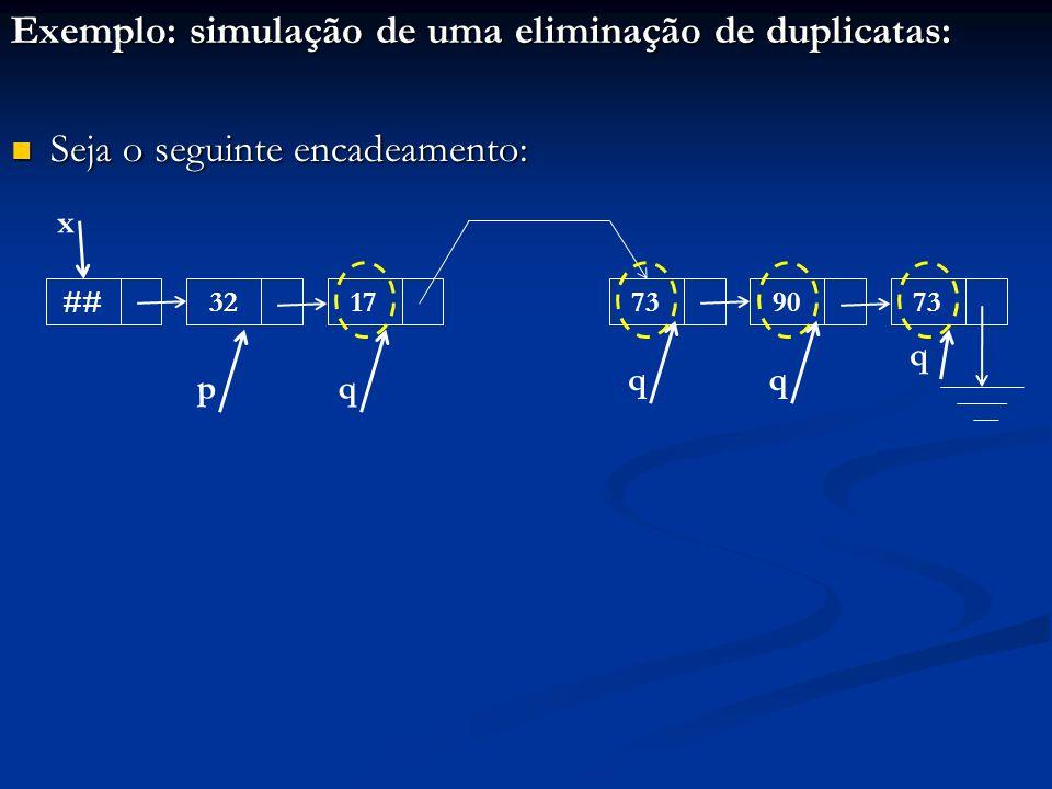 Exemplo: simulação de uma eliminação de duplicatas: Seja o seguinte encadeamento: Seja o seguinte encadeamento: ##3217739073 x pqqq q