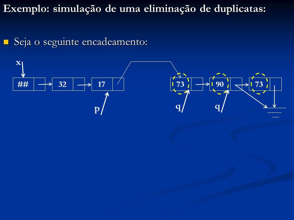 Exemplo: simulação de uma eliminação de duplicatas: Seja o seguinte encadeamento: Seja o seguinte encadeamento: ##3217739073 x pqq