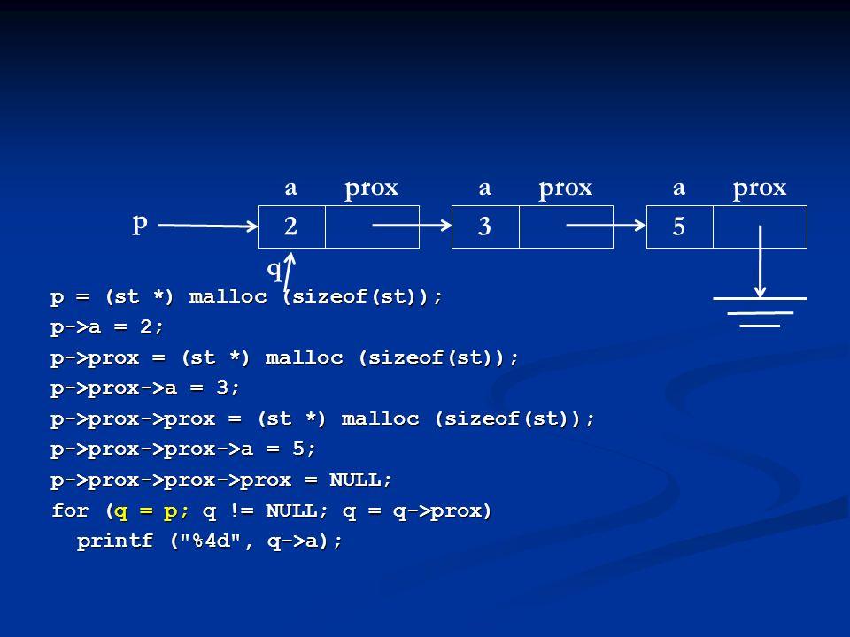 p = (st *) malloc (sizeof(st)); p->a = 2; p->prox = (st *) malloc (sizeof(st)); p->prox->a = 3; p->prox->prox = (st *) malloc (sizeof(st)); p->prox->prox->a = 5; p->prox->prox->prox = NULL; for (q = p; q != NULL; q = q->prox) printf ( %4d , q->a); p aprox 2 a 3 a 5 q