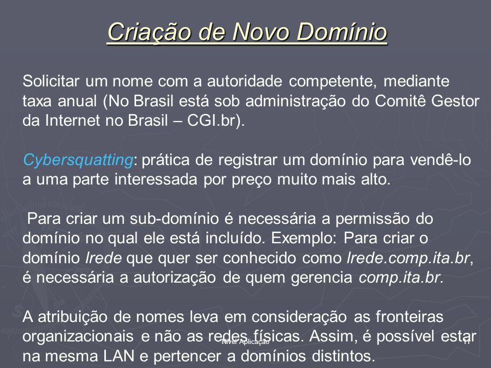 Nível Aplicação 11 Criação de Novo Domínio Solicitar um nome com a autoridade competente, mediante taxa anual (No Brasil está sob administração do Com