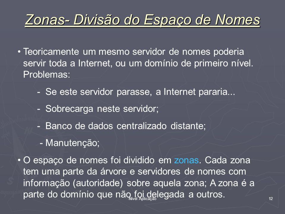 Nível Aplicação 12 Zonas- Divisão do Espaço de Nomes Teoricamente um mesmo servidor de nomes poderia servir toda a Internet, ou um domínio de primeiro