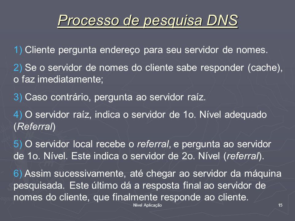 Nível Aplicação 15 Processo de pesquisa DNS 1) Cliente pergunta endereço para seu servidor de nomes. 2) Se o servidor de nomes do cliente sabe respond