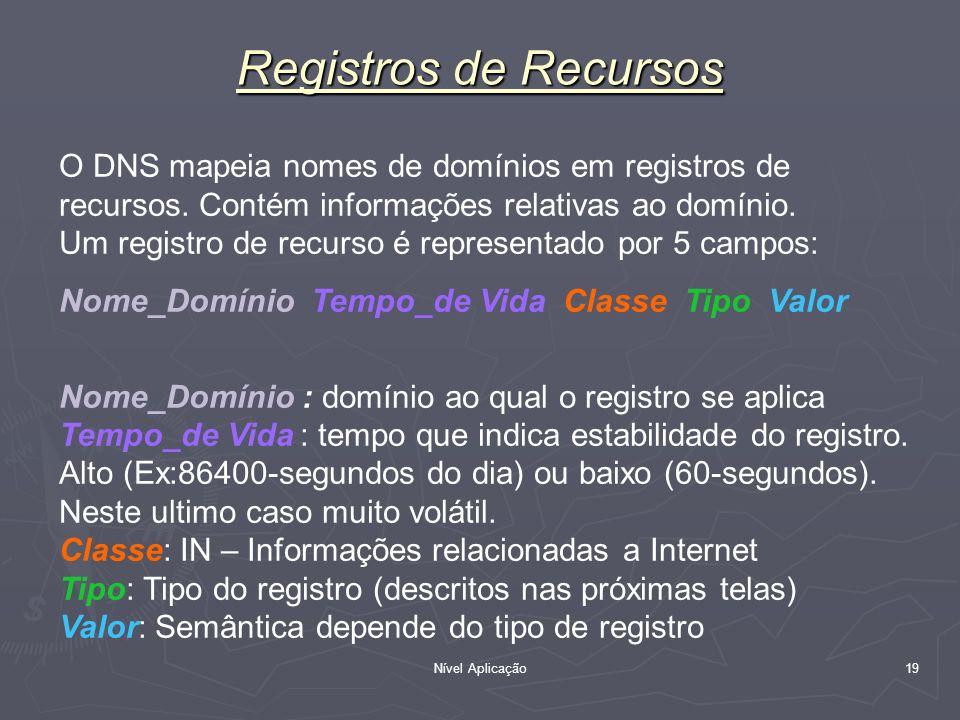Nível Aplicação 19 Registros de Recursos O DNS mapeia nomes de domínios em registros de recursos. Contém informações relativas ao domínio. Um registro