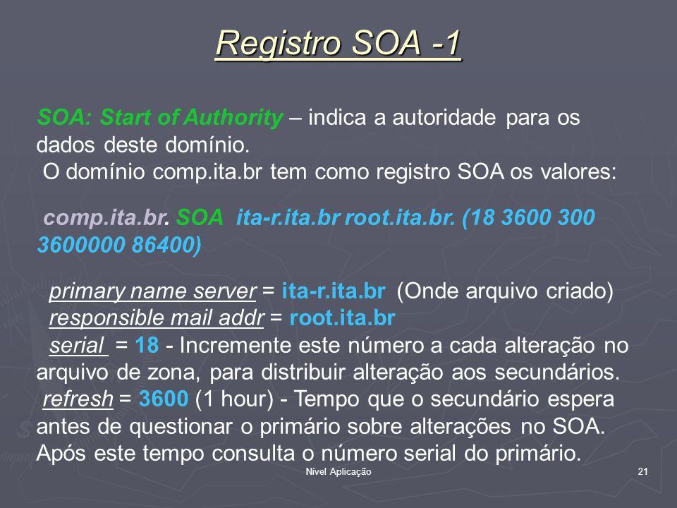 Nível Aplicação 21 Registro SOA -1 SOA: Start of Authority – indica a autoridade para os dados deste domínio. O domínio comp.ita.br tem como registro