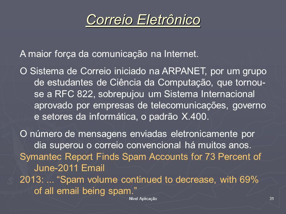Nível Aplicação 31 Correio Eletrônico A maior força da comunicação na Internet. O Sistema de Correio iniciado na ARPANET, por um grupo de estudantes d