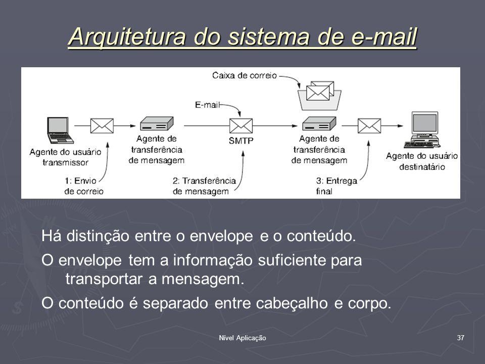 Nível Aplicação 37 Arquitetura do sistema de e-mail Há distinção entre o envelope e o conteúdo. O envelope tem a informação suficiente para transporta