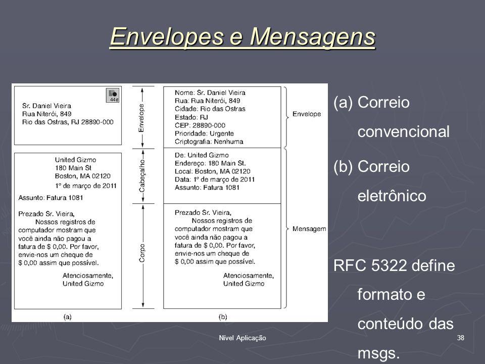 Nível Aplicação 38 Envelopes e Mensagens (a)Correio convencional (b)Correio eletrônico RFC 5322 define formato e conteúdo das msgs.