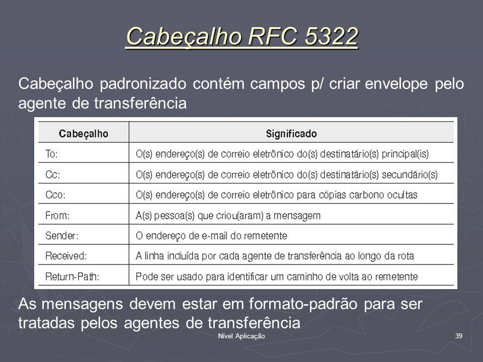 Nível Aplicação 39 Cabeçalho RFC 5322 Cabeçalho padronizado contém campos p/ criar envelope pelo agente de transferência As mensagens devem estar em f