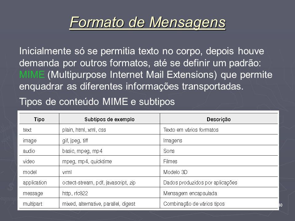 Nível Aplicação 40 Formato de Mensagens Inicialmente só se permitia texto no corpo, depois houve demanda por outros formatos, até se definir um padrão