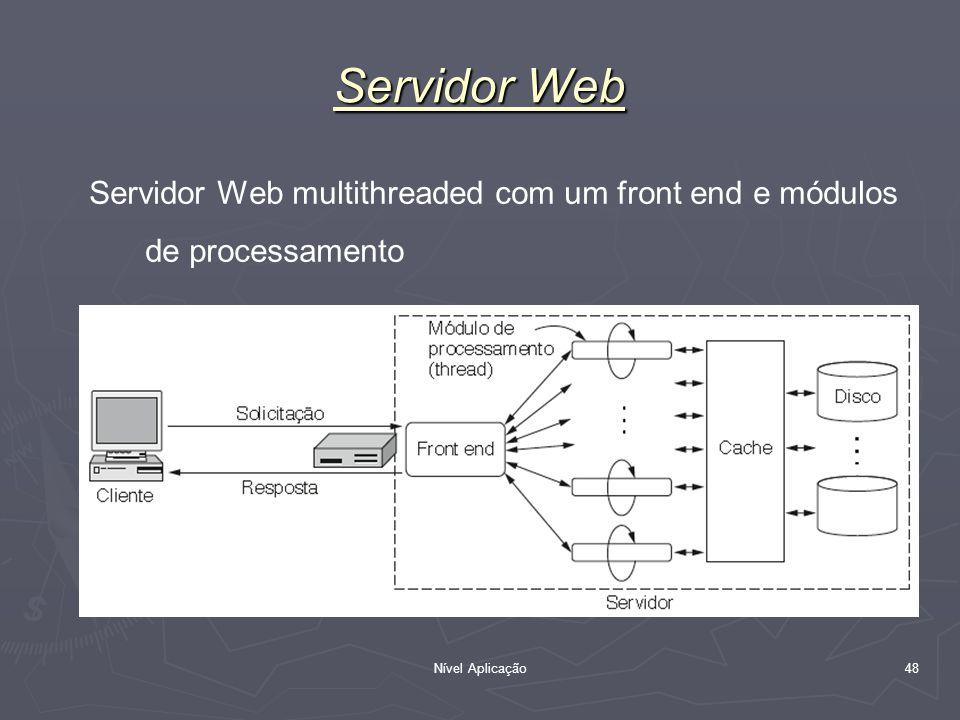 Nível Aplicação 48 Servidor Web Servidor Web multithreaded com um front end e módulos de processamento