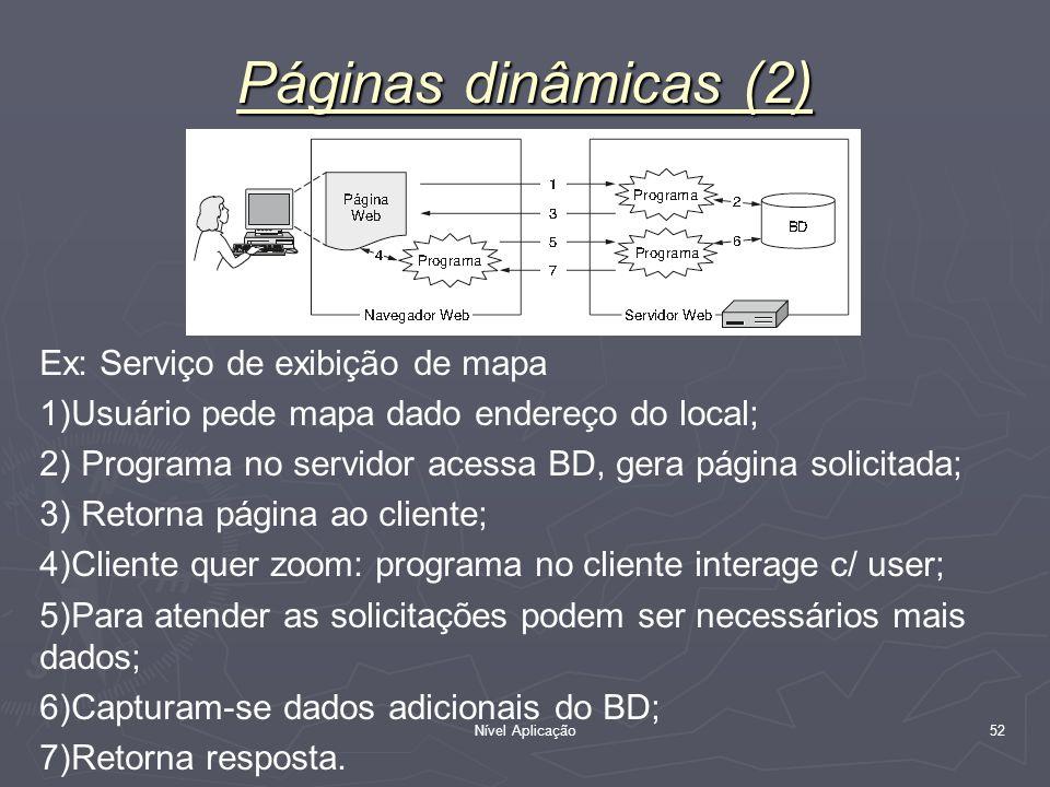 Nível Aplicação 52 Páginas dinâmicas (2) Ex: Serviço de exibição de mapa 1)Usuário pede mapa dado endereço do local; 2) Programa no servidor acessa BD