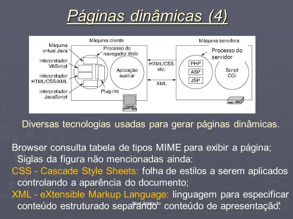 Nível Aplicação 54 Páginas dinâmicas (4) Diversas tecnologias usadas para gerar páginas dinâmicas. Browser consulta tabela de tipos MIME para exibir a