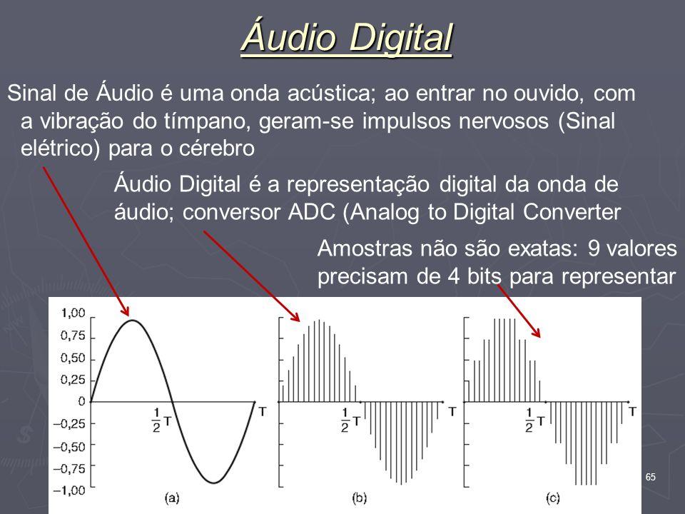 Nível Aplicação 65 Áudio Digital Sinal de Áudio é uma onda acústica; ao entrar no ouvido, com a vibração do tímpano, geram-se impulsos nervosos (Sinal