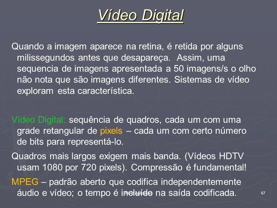 Nível Aplicação 67 Vídeo Digital Quando a imagem aparece na retina, é retida por alguns milissegundos antes que desapareça. Assim, uma sequencia de im