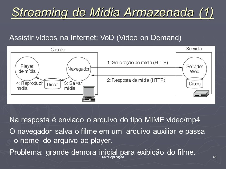 Nível Aplicação 68 Streaming de Mídia Armazenada (1) Assistir vídeos na Internet: VoD (Video on Demand) Na resposta é enviado o arquivo do tipo MIME v