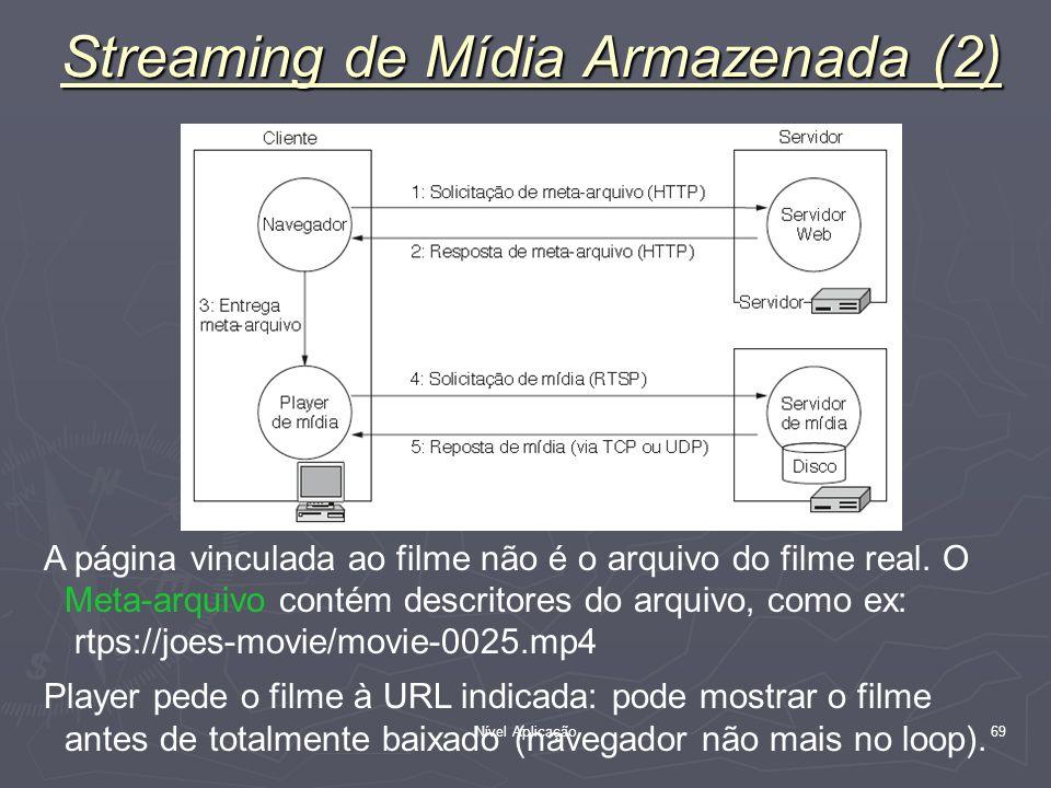 Nível Aplicação 69 Streaming de Mídia Armazenada (2) A página vinculada ao filme não é o arquivo do filme real. O Meta-arquivo contém descritores do a
